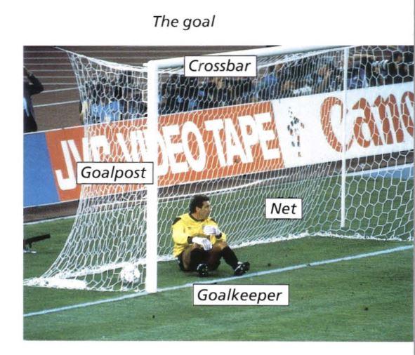 Части футбольных ворот на английском языке
