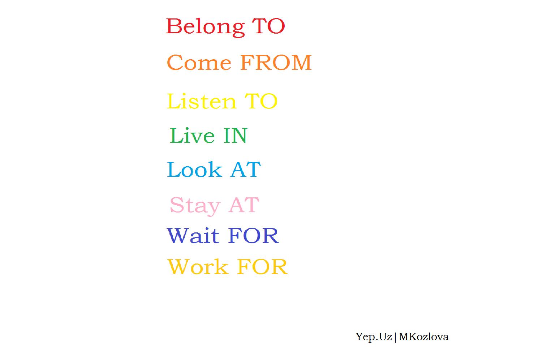 Предлоги в английском языке от Марины Козловой