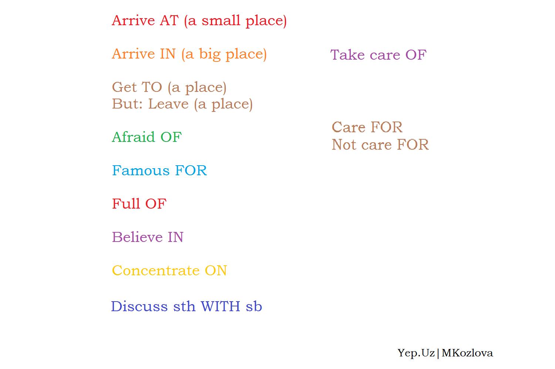 Предлоги в английском языке от Yep.Uz