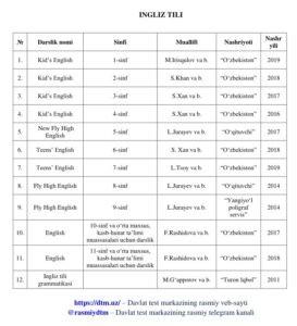 Английский язык-список учебников-1